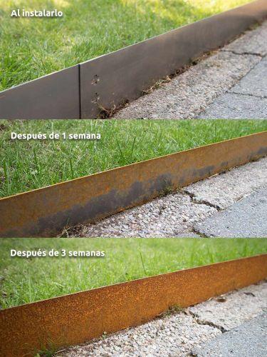 Proceso de la bordura de acero corten